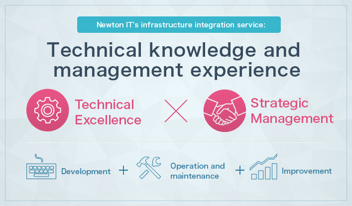 IT infrastructure integration